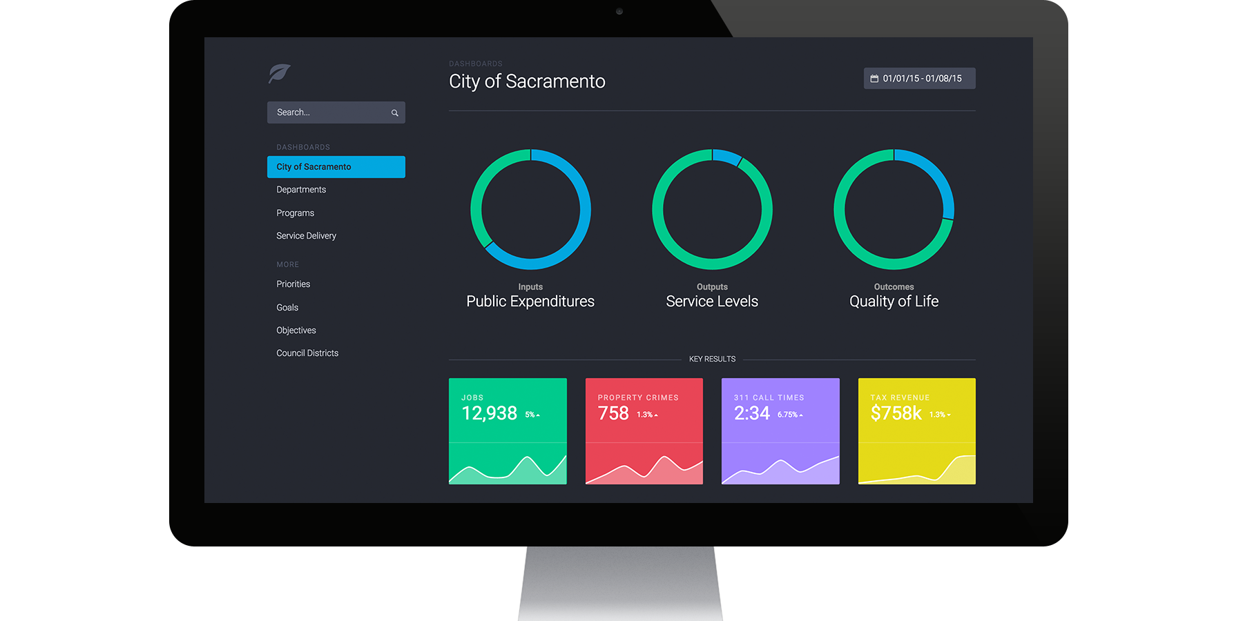 Delivery Unit Dashboard